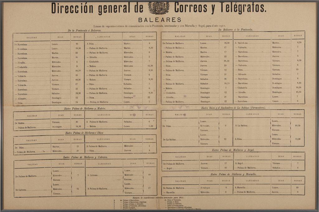 Quadre de correus marítims de les Balears